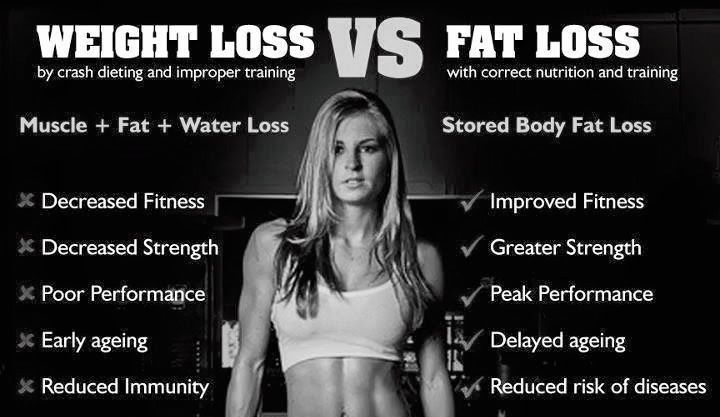 losing weight vs burning fat